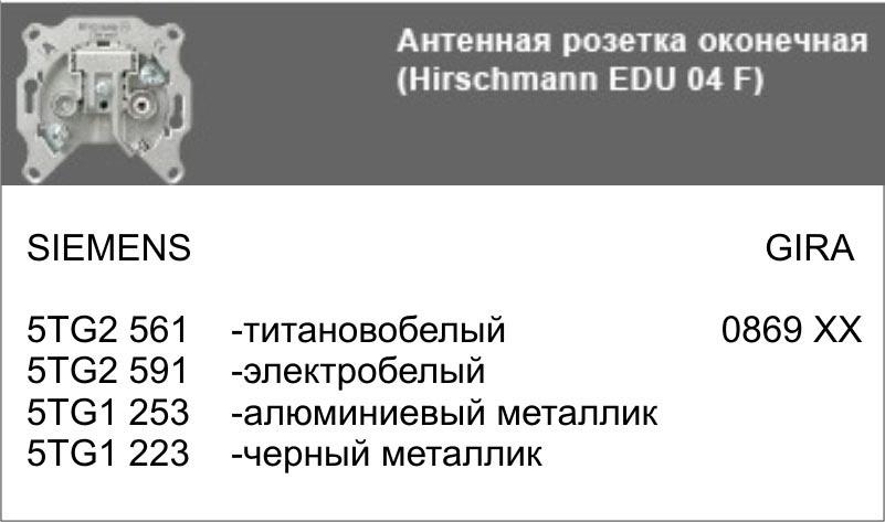 GIRA | 004600 Антенная розетка оконечная (EDU 04 F) Gira