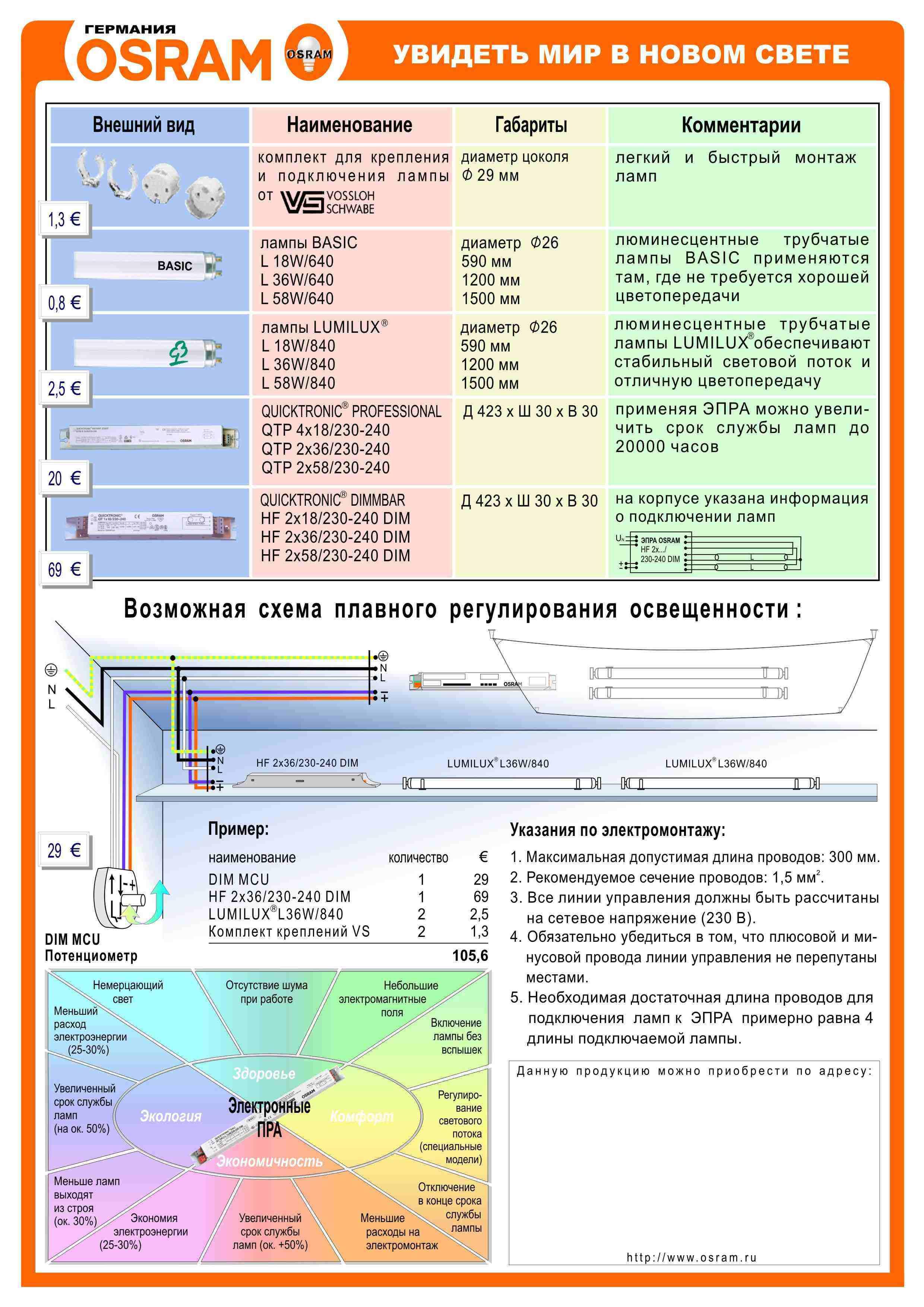 OSRAM | INFO OSRAM люм свет автоматы листовка A4