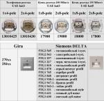 GIRA | 13010430 Розетка (мех-м) RJ12 2-я, 4-контактная UAE 8/8(4/4) Up 0 (19000) Gira